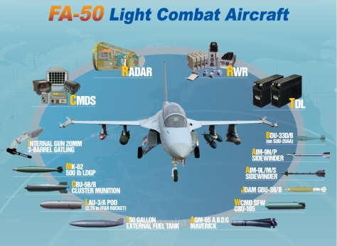 Official FA-50 Avionics and Weapons List. Photo courtesy of the Korean Aerospace Industries website