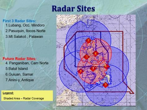 PhAF 2028 - Radar Sites