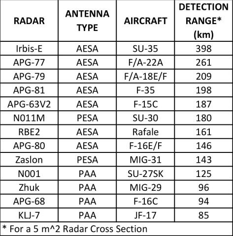 2016-01-24 Radar Ranges