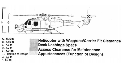 Side view illustration of the AW159 Wildcat. Illustration taken from the Department of National Defense (DND) document DND/PN-FAP-16-01.