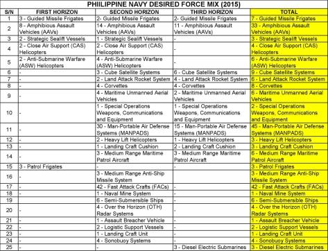 PNDFM-2015 Summary