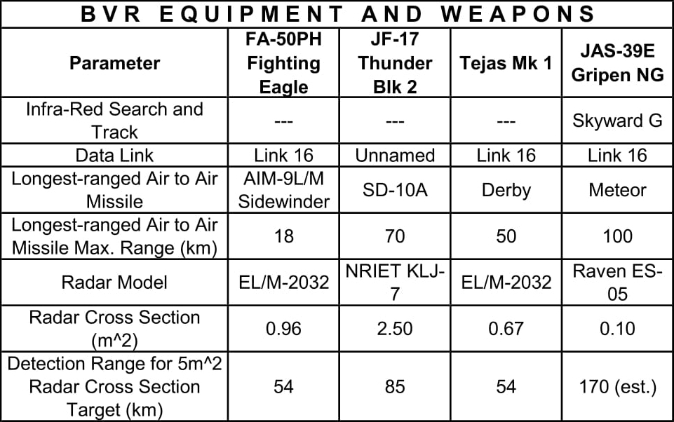 The JF-17 Thunder for the Philippine Air Force? | rhk111's